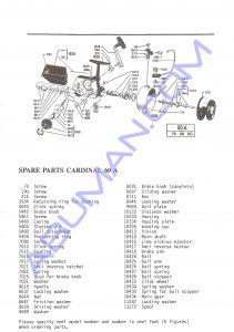 CARDINAL 60A 780600