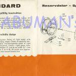 ABU RECORD Standard