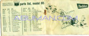Heddon Scandia Mark2 Model 80